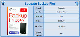 "Seagate 4TB back up plus 2.5"" external HDD"